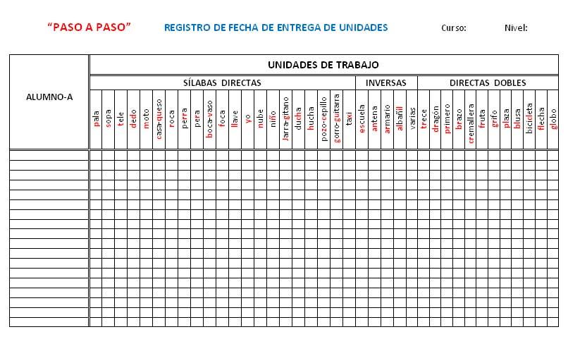 6.2. Registro de fecha de entrega de unidades